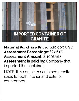 Imported Container of Granite