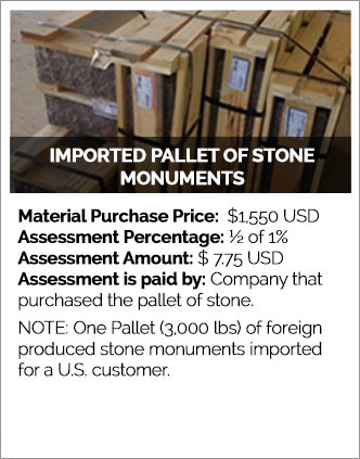 Imported Pallet of Stone Monuments